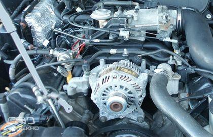 What Is Car Alternator Maintenance Cardekho Com