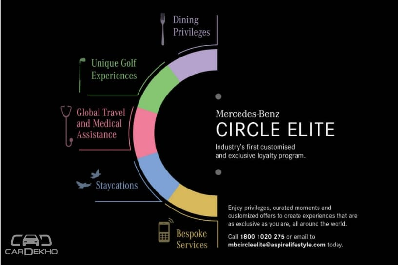 Mercedes-Benz Introduces 'Circle Elite' Scheme For Owners