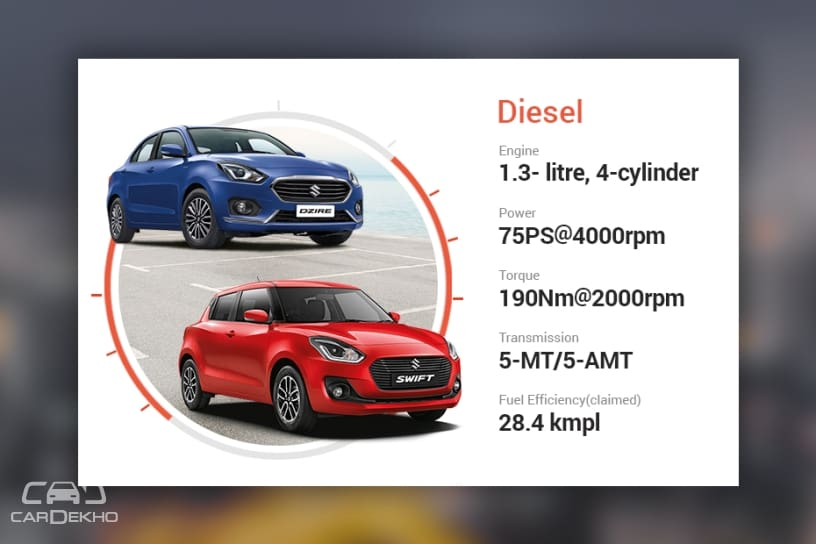 Clash Of Segments: Maruti Swift vs Maruti Dzire - Which Car To Buy?
