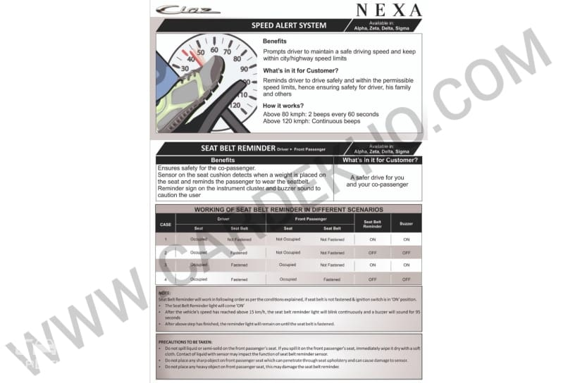 2018 Maruti Ciaz Facelift: Leaked Document Confirms Details