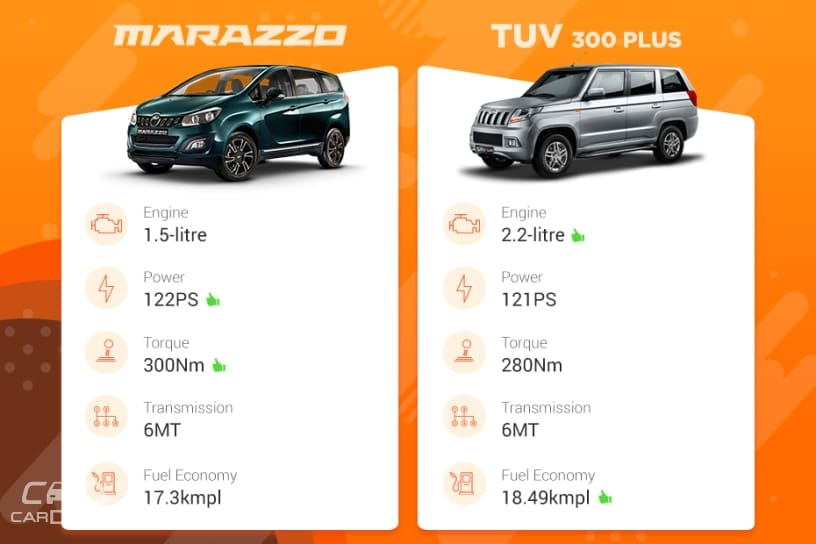 Mahindra Marazzo vs Mahindra TUV300 Plus: Variants Compared