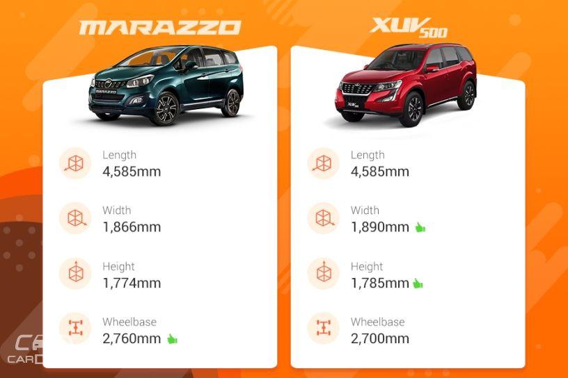 Mahindra Marazzo vs XUV500