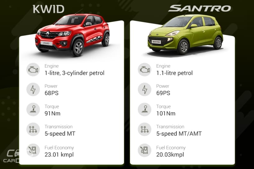 Clash Of Segments: Renault Kwid vs Hyundai Santro- Which Car To Buy?