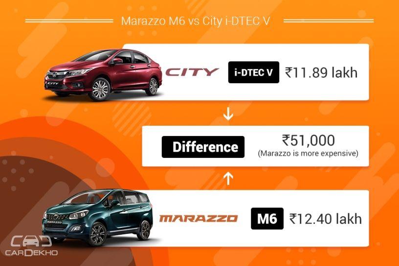 Clash Of Segments: Mahindra Marazzo vs Honda City – Which Car To Buy?