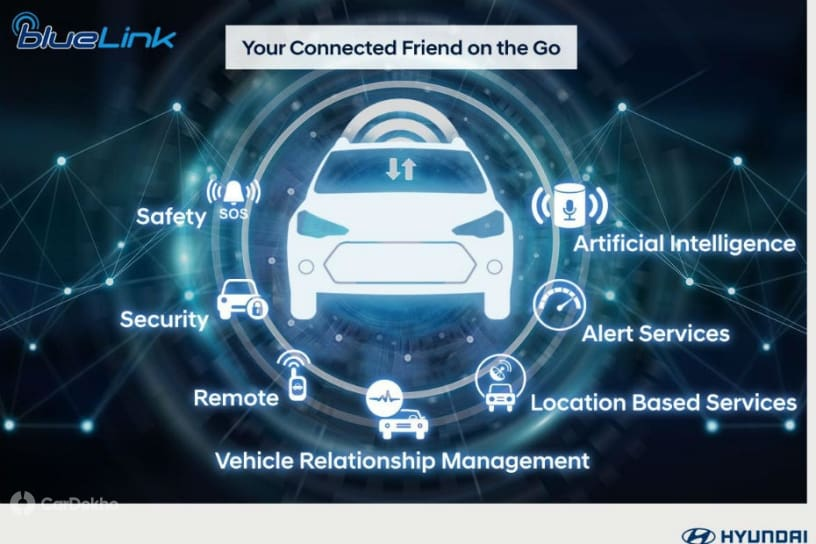 Hyundai Venue To Get 8-inch Infotainment System; Internet Features Revealed