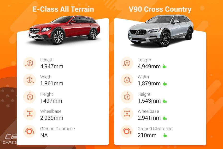 Mercedes-Benz E-Class All-Terrain Vs Volvo V90 Cross Country